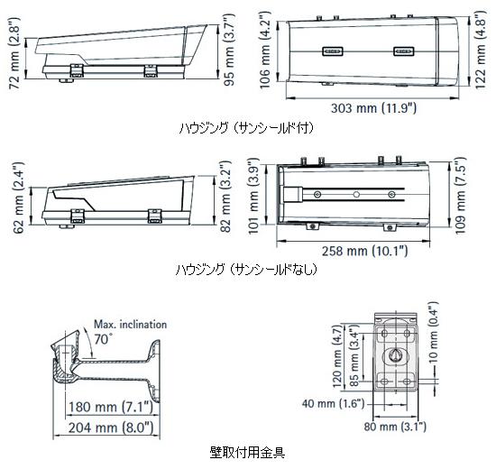 IPカメラ Axis ネットワークカメラ M1113-E 製品図解
