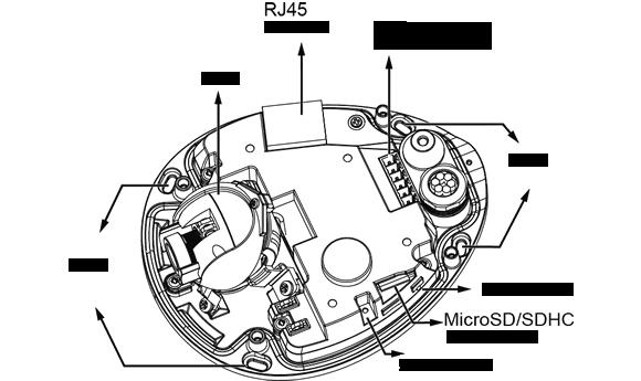 IPカメラ VIVOTEK ネットワークカメラ MD8531H 製品図解